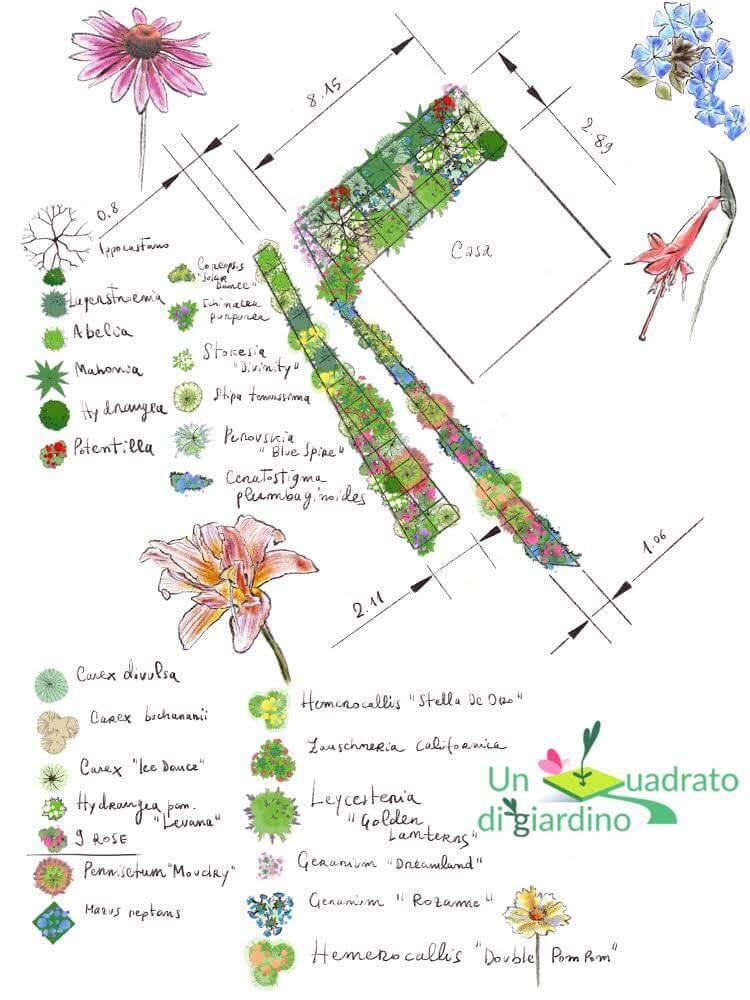 Progettazione giardini online